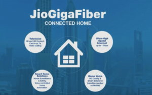Jio Fiber in Chandigarh